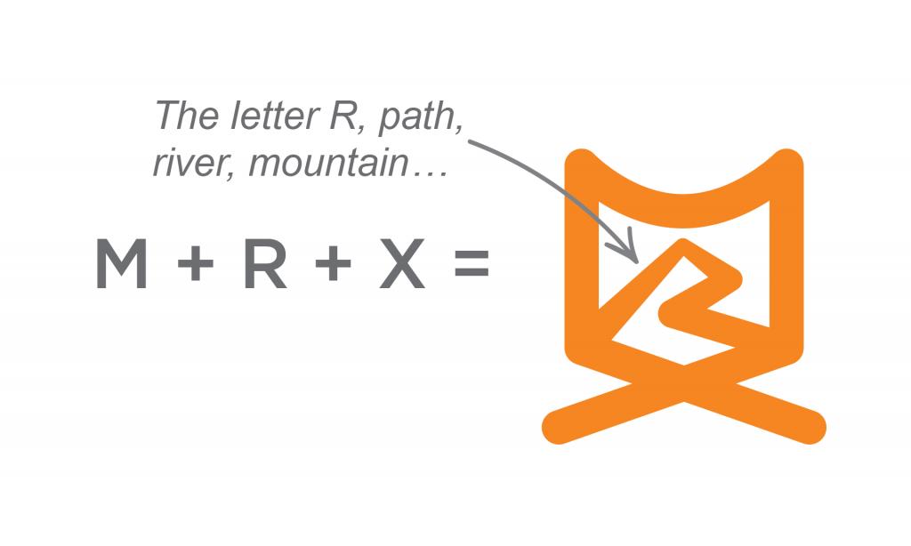 MRX - Mario Rigby Explorer: logo breakdown